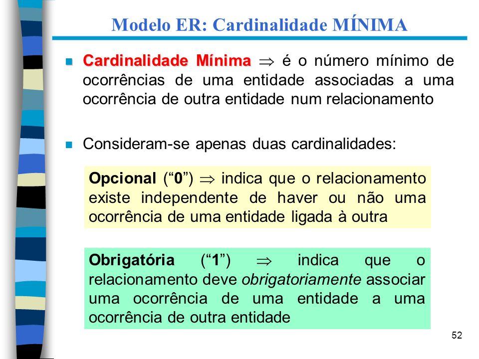 52 Modelo ER: Cardinalidade MÍNIMA n Cardinalidade Mínima n Cardinalidade Mínima é o número mínimo de ocorrências de uma entidade associadas a uma oco