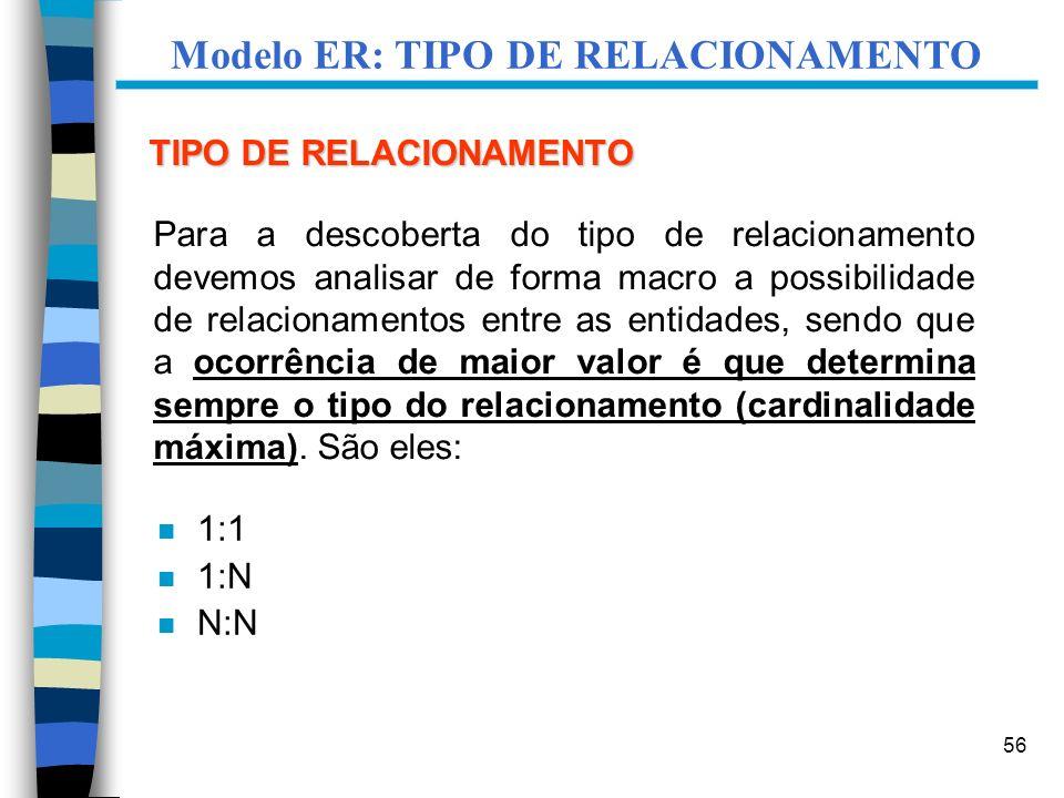 56 Modelo ER: TIPO DE RELACIONAMENTO TIPO DE RELACIONAMENTO n 1:1 n 1:N n N:N Para a descoberta do tipo de relacionamento devemos analisar de forma ma
