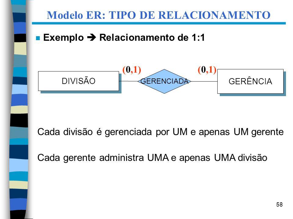 58 Modelo ER: TIPO DE RELACIONAMENTO Cada divisão é gerenciada por UM e apenas UM gerente Cada gerente administra UMA e apenas UMA divisão Exemplo Rel