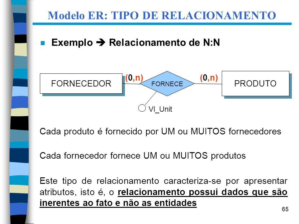65 Modelo ER: TIPO DE RELACIONAMENTO Cada produto é fornecido por UM ou MUITOS fornecedores Cada fornecedor fornece UM ou MUITOS produtos Este tipo de