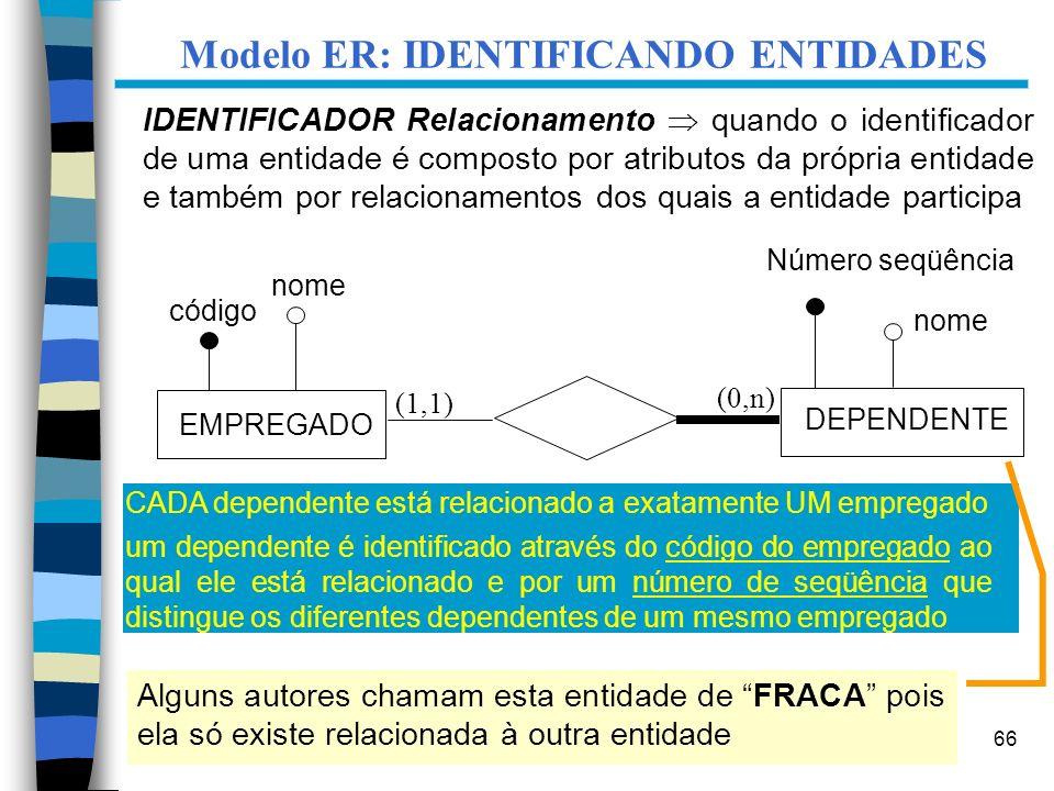 66 IDENTIFICADOR Relacionamento quando o identificador de uma entidade é composto por atributos da própria entidade e também por relacionamentos dos q