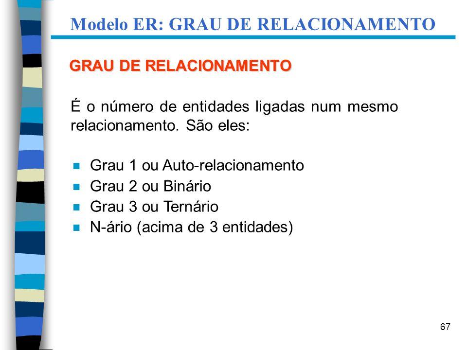 67 Modelo ER: GRAU DE RELACIONAMENTO GRAU DE RELACIONAMENTO É o número de entidades ligadas num mesmo relacionamento. São eles: n Grau 1 ou Auto-relac