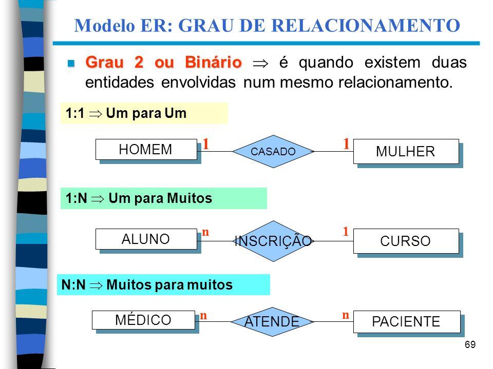 69 Modelo ER: GRAU DE RELACIONAMENTO n Grau 2 ou Binário n Grau 2 ou Binário é quando existem duas entidades envolvidas num mesmo relacionamento. 1:1