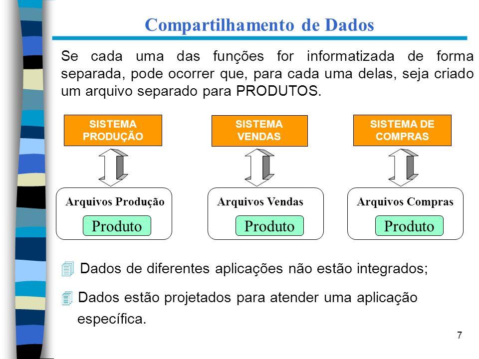 8 Problemas da Falta de Integração de Dados ControladaNão Controlada Redundância Controlada e Não Controlada de Dados Redundância de Dados 4 Redundância de Dados - o mesmo objeto da realidade é armazenado mais de uma vez no banco de dados.