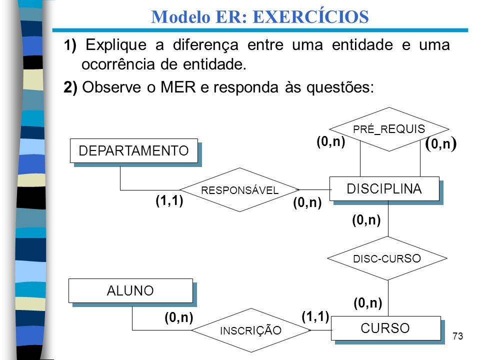 73 DEPARTAMENTO DISCIPLINA RESPONSÁVEL (1,1) (0,n) ALUNO CURSO DISC-CUR SO INSCR IÇÃO (0,n) (1,1) (0,n) PRÉ_R EQUIS (0,n) Modelo ER: EXERCÍCIOS 1 ) Ex