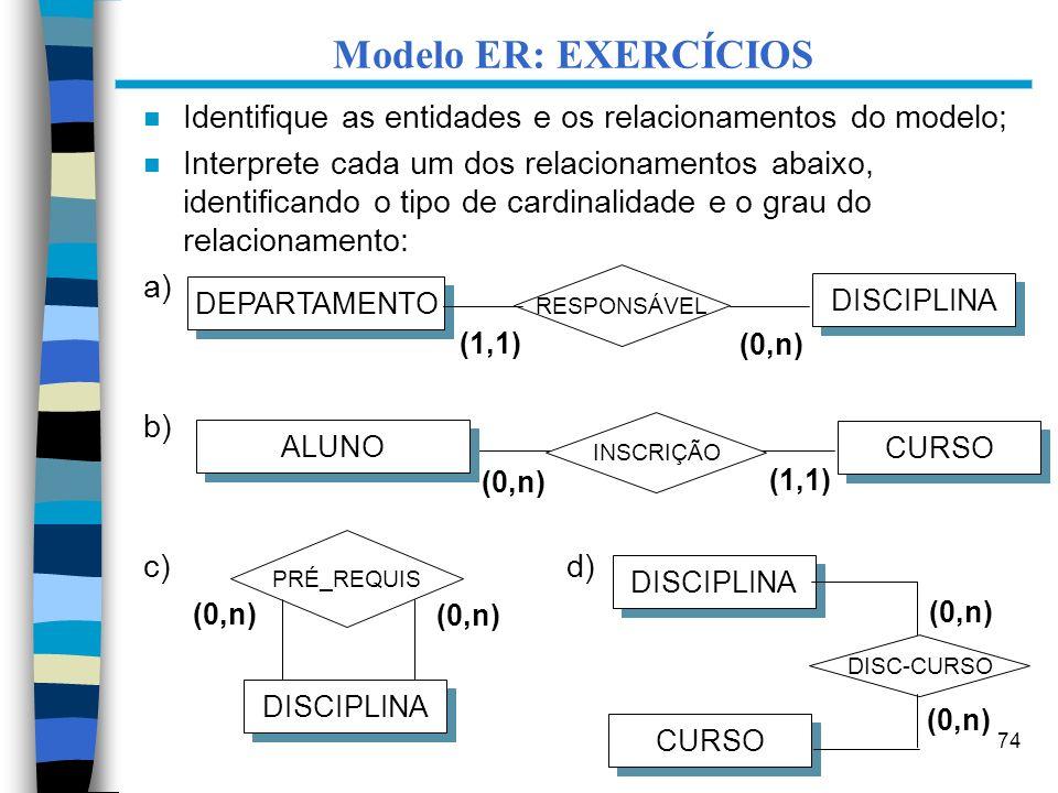 74 Modelo ER: EXERCÍCIOS n Identifique as entidades e os relacionamentos do modelo; n Interprete cada um dos relacionamentos abaixo, identificando o t