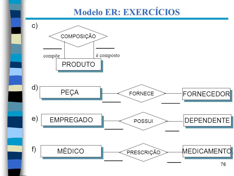 76 Modelo ER: EXERCÍCIOS c) d) e) f) PRODUTO COMPOSIÇÃO ____ compõe ____ é composto PEÇA FORNECEDOR FORNECE ____ POSSUI ____ ___ MEDICAMENTO PRESCRIÇÃ