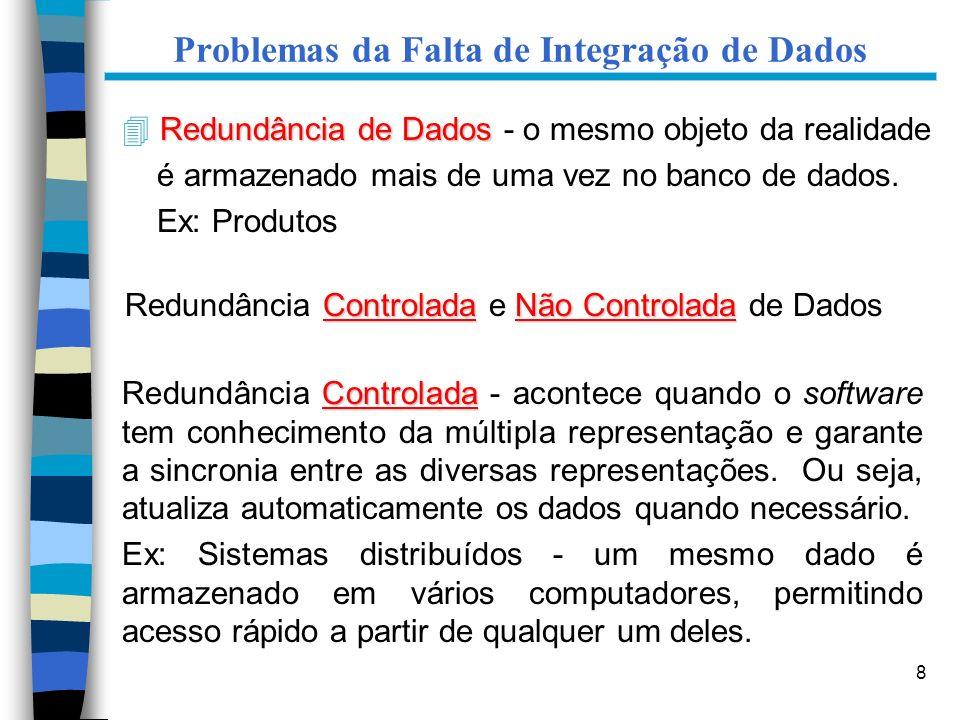 9 Problemas da Falta de Integração de Dados Não Controlada Redundância Não Controlada - acontece quando a responsabilidade pela manutenção da sincronia entre as diversas representações de um dado está com o usuário.