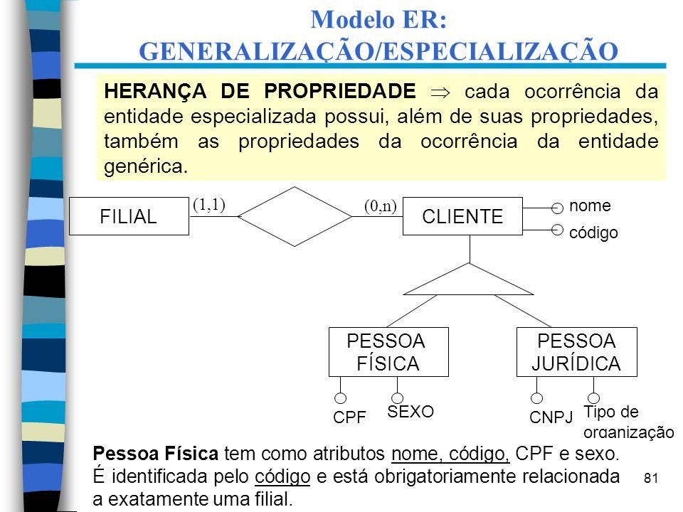 81 HERANÇA DE PROPRIEDADE cada ocorrência da entidade especializada possui, além de suas propriedades, também as propriedades da ocorrência da entidad