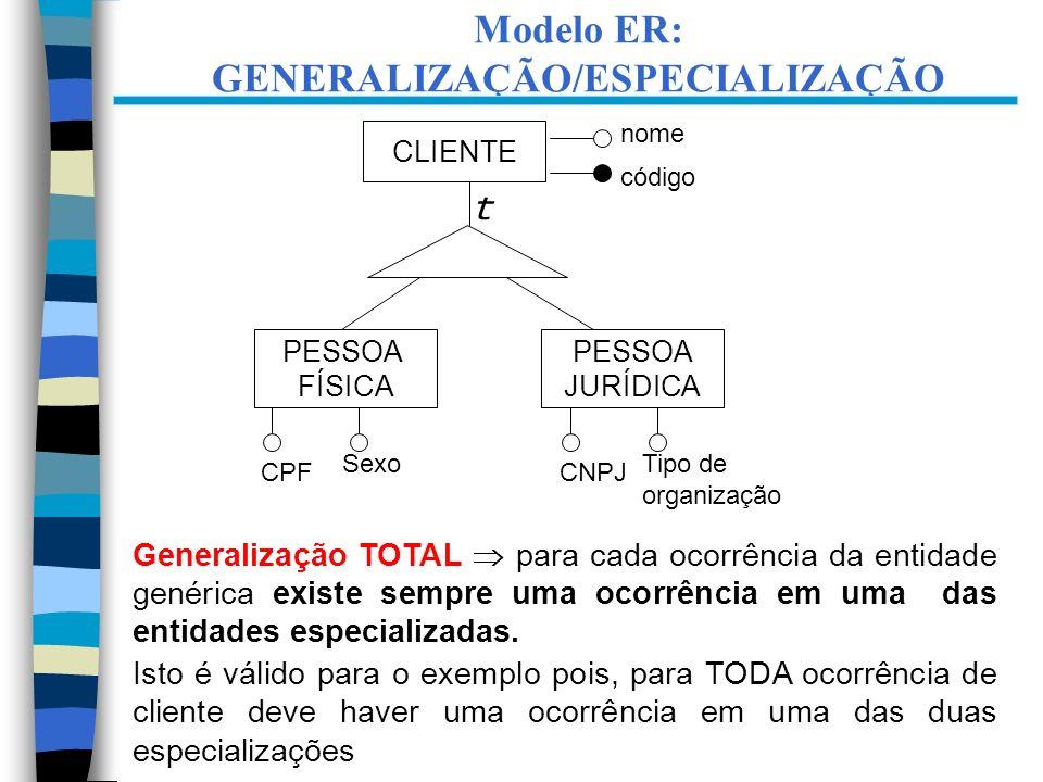 82 Generalização TOTAL para cada ocorrência da entidade genérica existe sempre uma ocorrência em uma das entidades especializadas. Isto é válido para