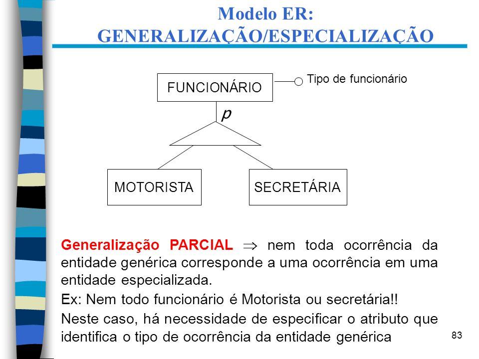 83 Generalização PARCIAL nem toda ocorrência da entidade genérica corresponde a uma ocorrência em uma entidade especializada. Ex: Nem todo funcionário