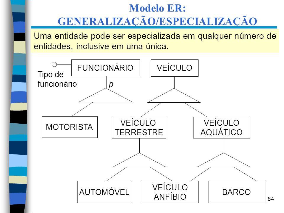 84 Uma entidade pode ser especializada em qualquer número de entidades, inclusive em uma única. FUNCIONÁRIO MOTORISTA Tipo de funcionário p VEÍCULO TE
