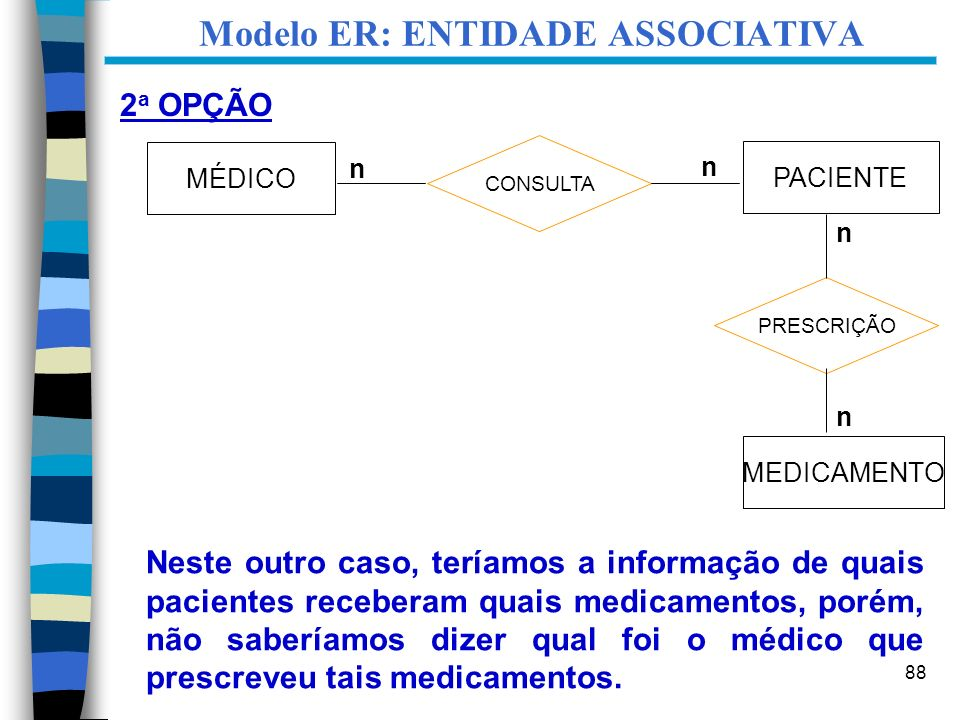 88 MÉDICO PACIENTE CONSULTA n n Neste outro caso, teríamos a informação de quais pacientes receberam quais medicamentos, porém, não saberíamos dizer q