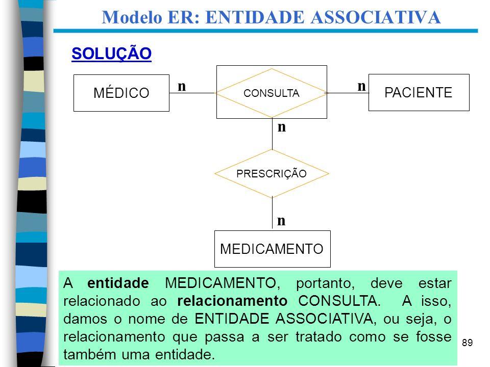 89 MÉDICO PACIENTE CONSULTA n n MEDICAMENTO Modelo ER: ENTIDADE ASSOCIATIVA PRESCRIÇÃO n n SOLUÇÃO A entidade MEDICAMENTO, portanto, deve estar relaci