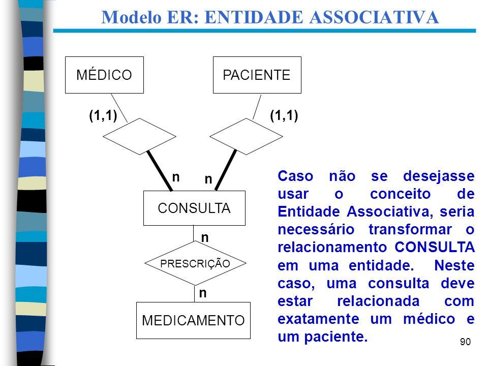 90 MÉDICOPACIENTE CONSULTA n n MEDICAMENTO PRESCRIÇÃO n n (1,1) Modelo ER: ENTIDADE ASSOCIATIVA Caso não se desejasse usar o conceito de Entidade Asso