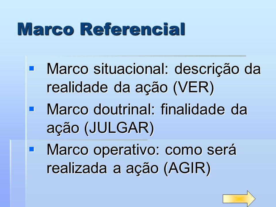 Marco Referencial Marco situacional: descrição da realidade da ação (VER) Marco situacional: descrição da realidade da ação (VER) Marco doutrinal: fin