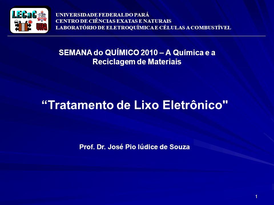 2 O que é LIXO ELETRÔNICO.