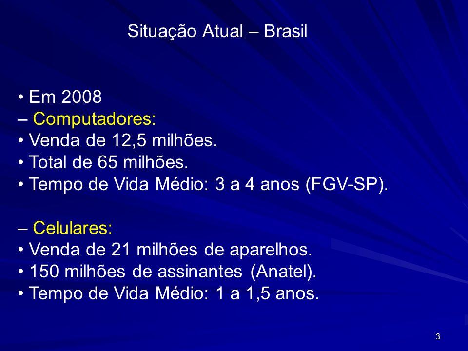 4 Situação Atual – Brasil No Brasil, – 1.200 milhões de pilhas/ano.
