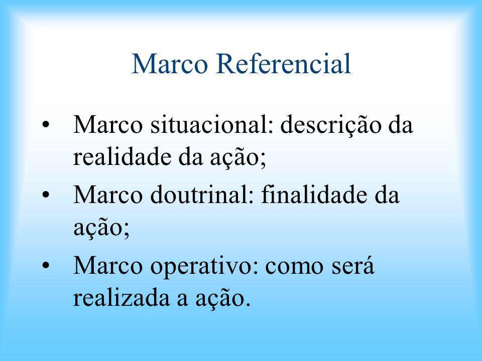 Marco Referencial Marco situacional: descrição da realidade da ação; Marco doutrinal: finalidade da ação; Marco operativo: como será realizada a ação.