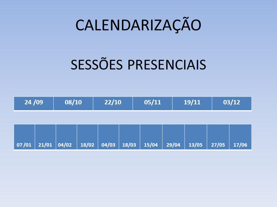Trabalho colaborativo -Sensibilizar os colegas de Língua Portuguesa do Ensino Básico para: - análise do programa - anualização - sequencialização e construção de materiais didácticos