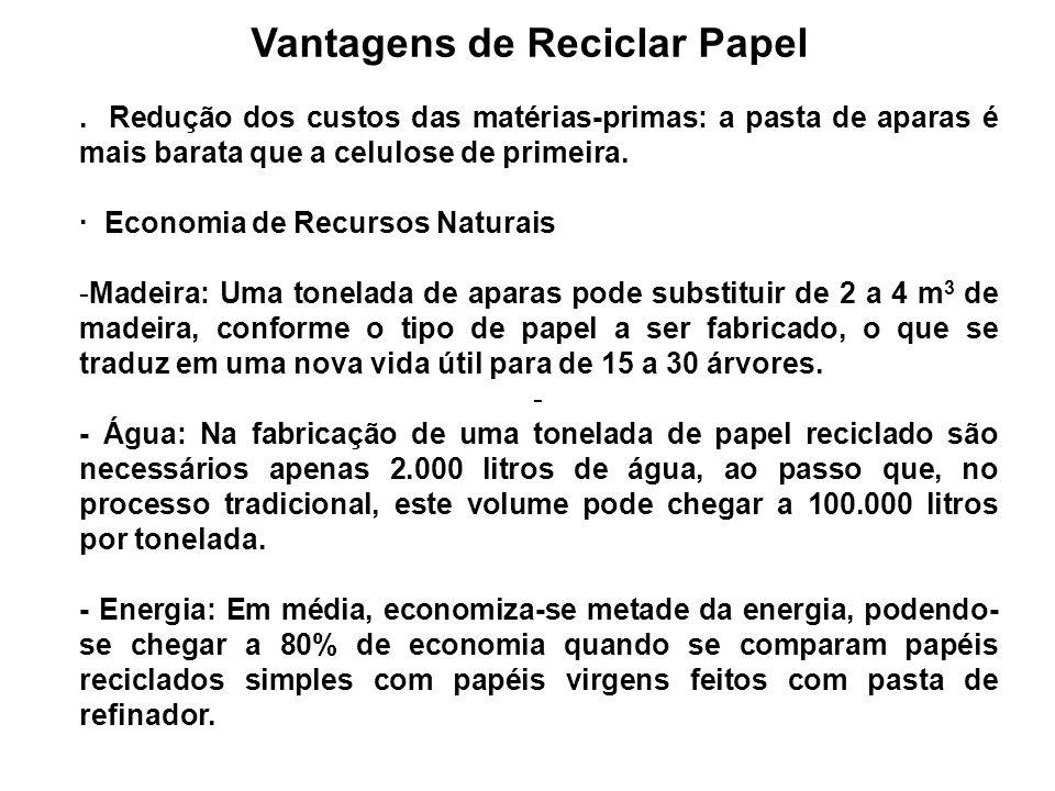 Vantagens de Reciclar Papel. Redução dos custos das matérias-primas: a pasta de aparas é mais barata que a celulose de primeira. · Economia de Recurso
