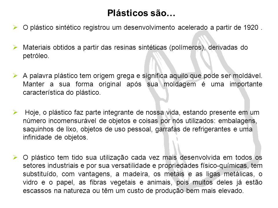O plástico sintético registrou um desenvolvimento acelerado a partir de 1920. Materiais obtidos a partir das resinas sintéticas (polímeros), derivadas
