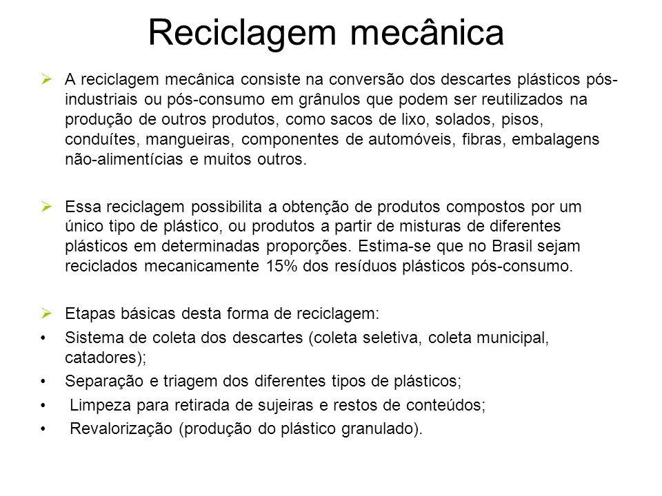 Reciclagem mecânica A reciclagem mecânica consiste na conversão dos descartes plásticos pós- industriais ou pós-consumo em grânulos que podem ser reut