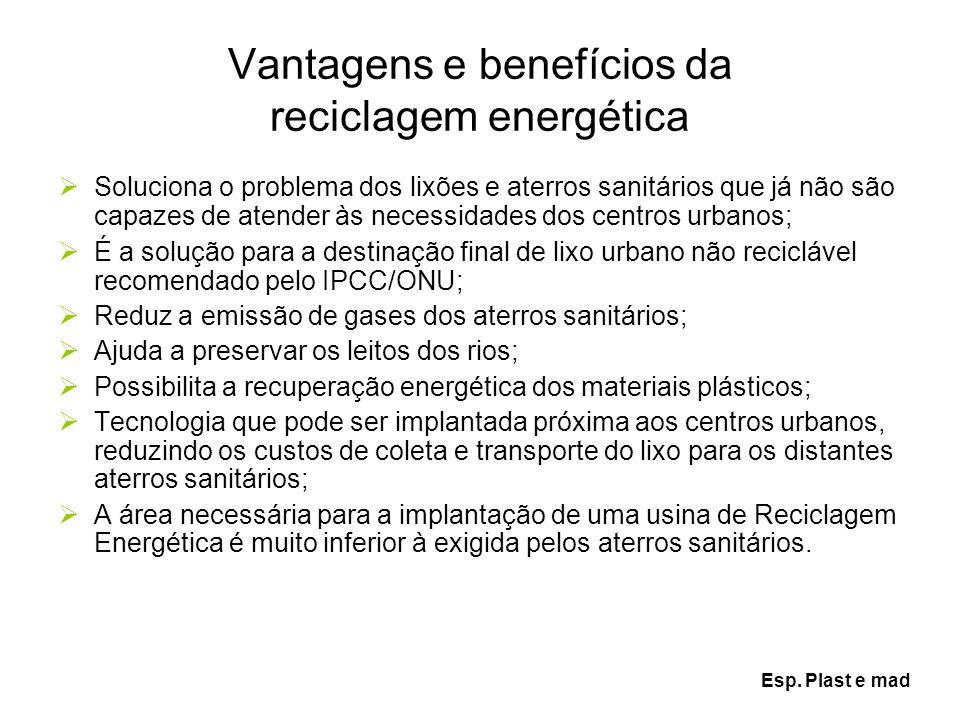 Vantagens e benefícios da reciclagem energética Soluciona o problema dos lixões e aterros sanitários que já não são capazes de atender às necessidades