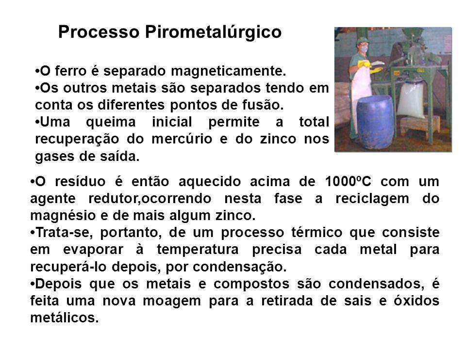 Processo Pirometalúrgico O ferro é separado magneticamente. Os outros metais são separados tendo em conta os diferentes pontos de fusão. Uma queima in