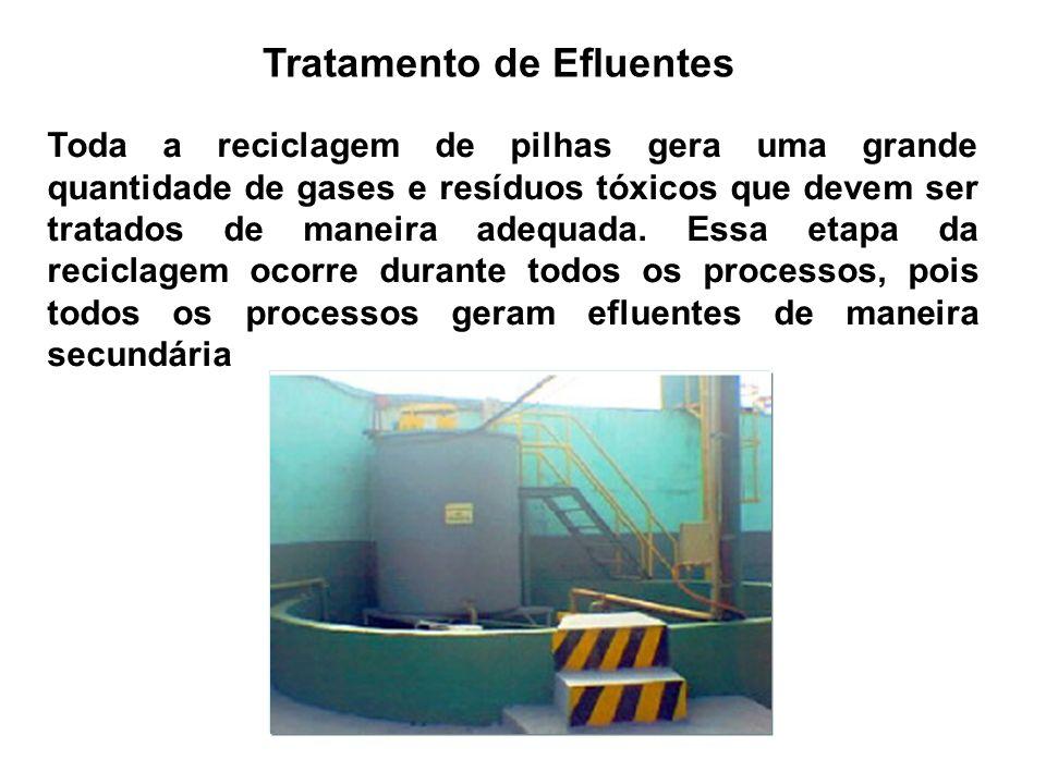 Tratamento de Efluentes Toda a reciclagem de pilhas gera uma grande quantidade de gases e resíduos tóxicos que devem ser tratados de maneira adequada.