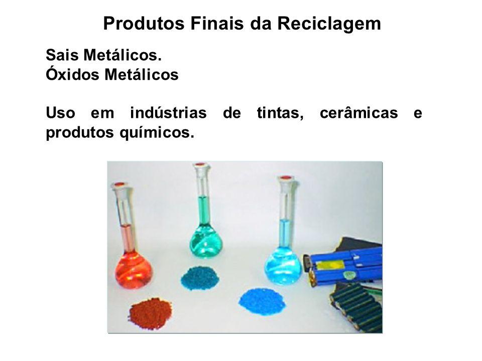 Produtos Finais da Reciclagem Sais Metálicos. Óxidos Metálicos Uso em indústrias de tintas, cerâmicas e produtos químicos.