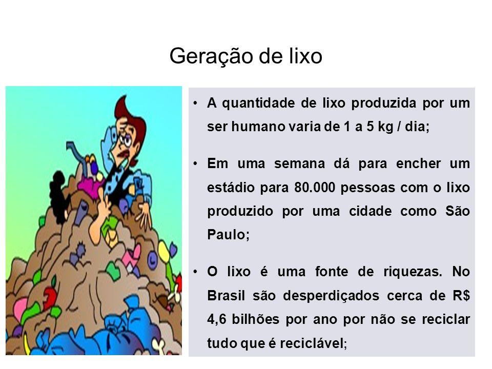 Geração de lixo A quantidade de lixo produzida por um ser humano varia de 1 a 5 kg / dia; Em uma semana dá para encher um estádio para 80.000 pessoas