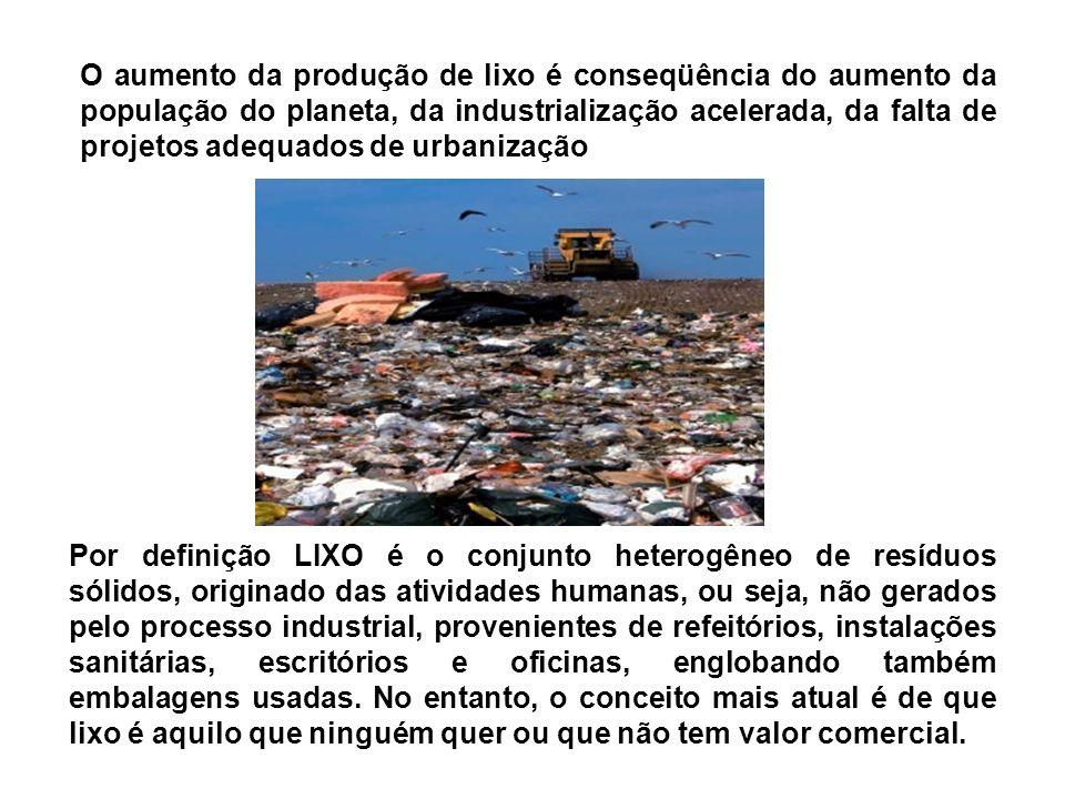 O aumento da produção de lixo é conseqüência do aumento da população do planeta, da industrialização acelerada, da falta de projetos adequados de urba
