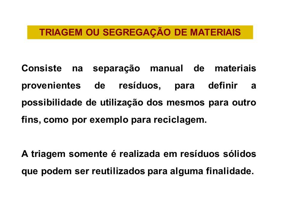 TRIAGEM OU SEGREGAÇÃO DE MATERIAIS Consiste na separação manual de materiais provenientes de resíduos, para definir a possibilidade de utilização dos