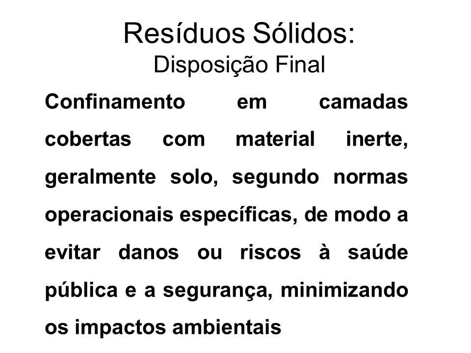 Resíduos Sólidos: Disposição Final Confinamento em camadas cobertas com material inerte, geralmente solo, segundo normas operacionais específicas, de