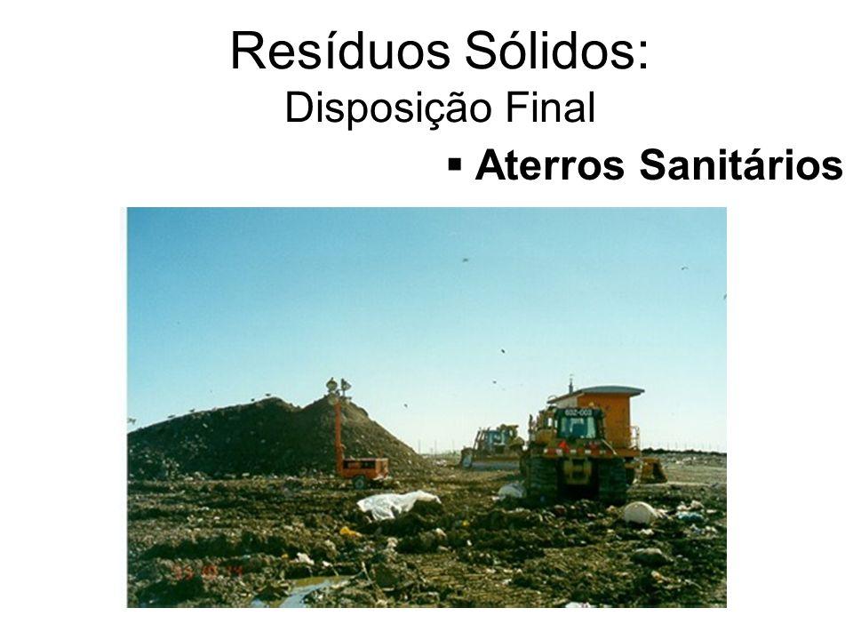 Aterros Sanitários Resíduos Sólidos: Disposição Final