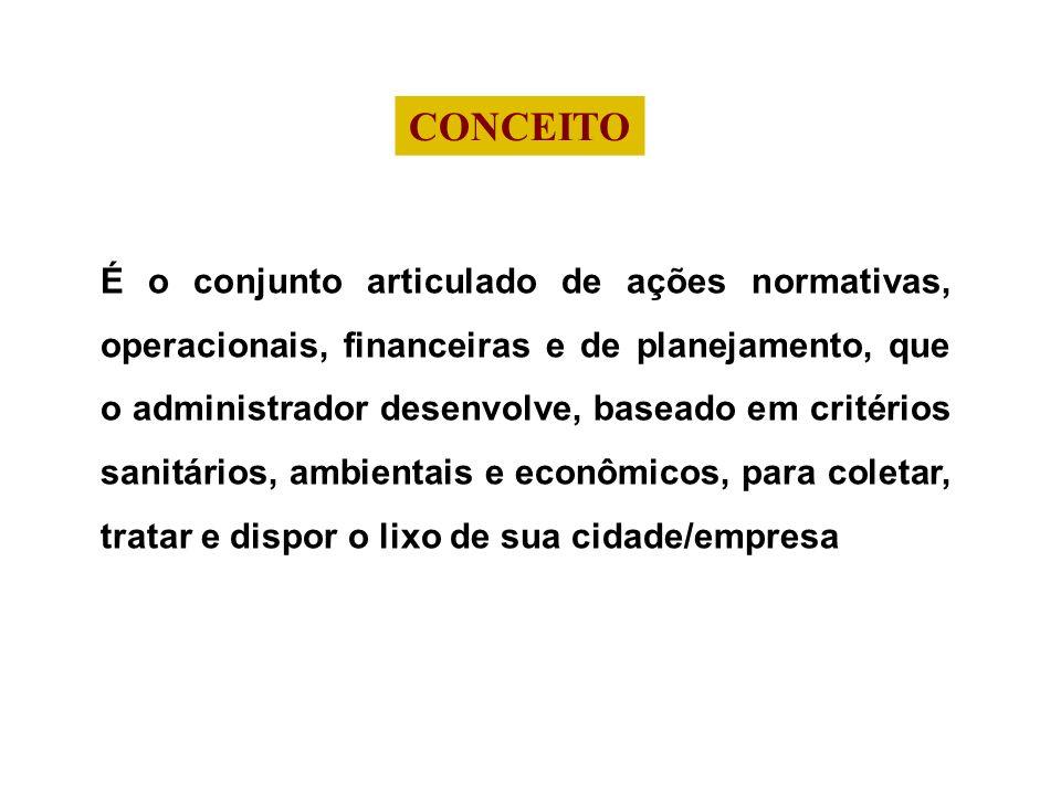 CONCEITO É o conjunto articulado de ações normativas, operacionais, financeiras e de planejamento, que o administrador desenvolve, baseado em critério