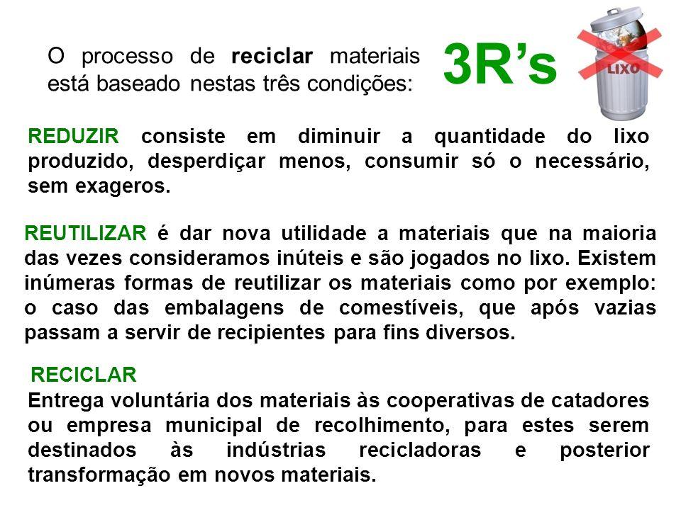 O processo de reciclar materiais está baseado nestas três condições: REDUZIR consiste em diminuir a quantidade do lixo produzido, desperdiçar menos, c