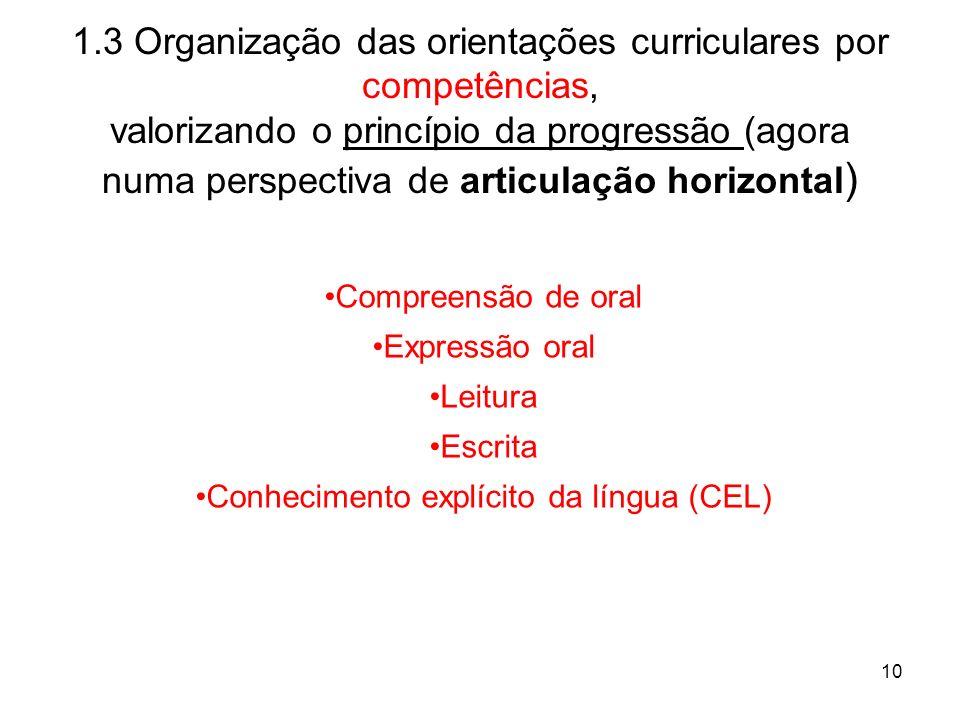 10 1.3 Organização das orientações curriculares por competências, valorizando o princípio da progressão (agora numa perspectiva de articulação horizon