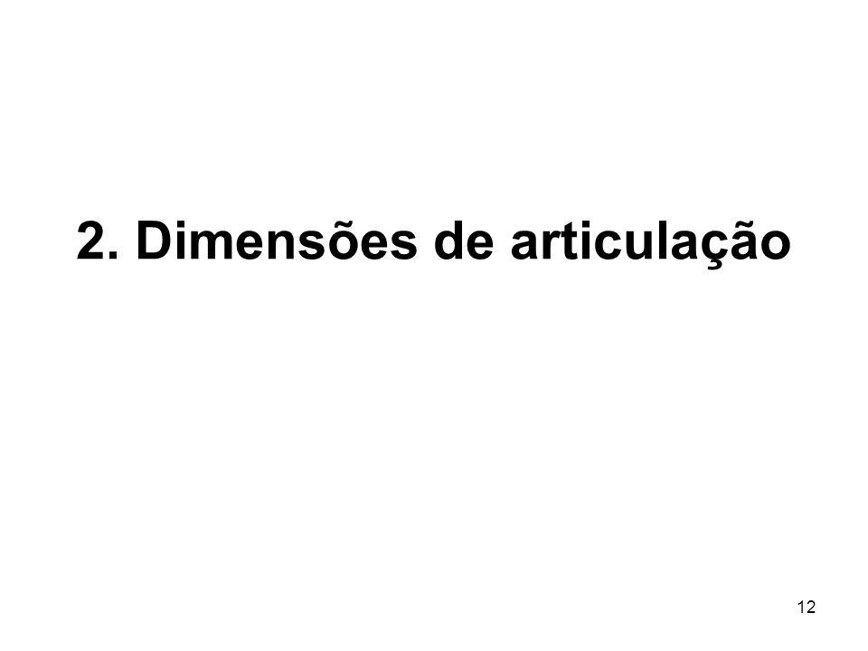 12 2. Dimensões de articulação