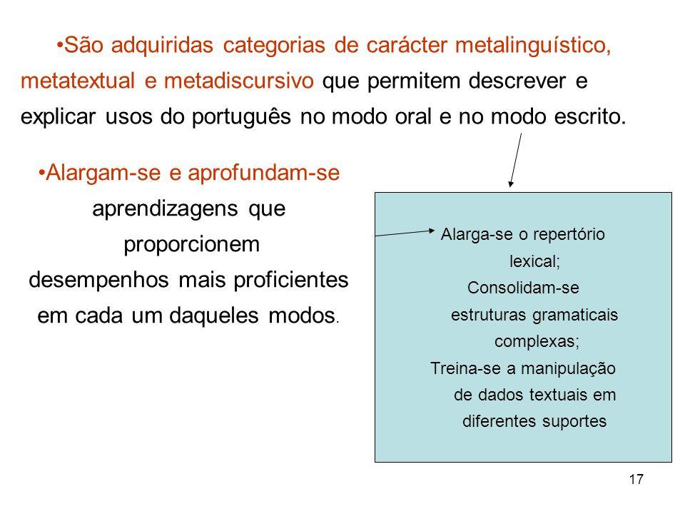 17 São adquiridas categorias de carácter metalinguístico, metatextual e metadiscursivo que permitem descrever e explicar usos do português no modo ora