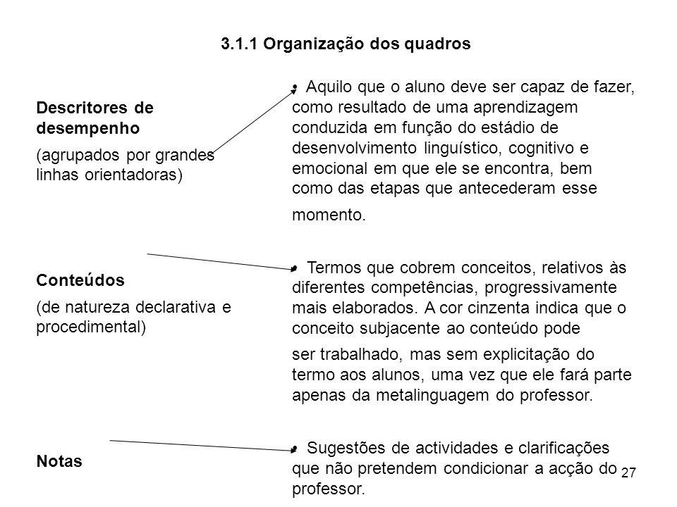 27 3.1.1 Organização dos quadros Descritores de desempenho (agrupados por grandes linhas orientadoras) Conteúdos (de natureza declarativa e procedimen