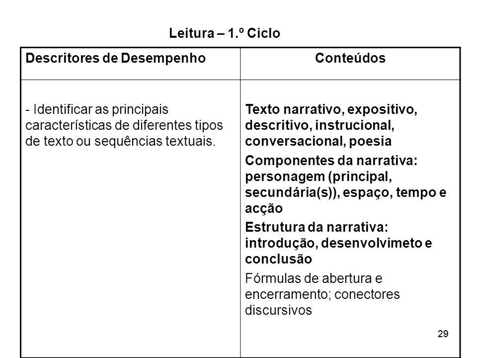 29 Leitura – 1.º Ciclo Descritores de DesempenhoConteúdos - Identificar as principais características de diferentes tipos de texto ou sequências textu