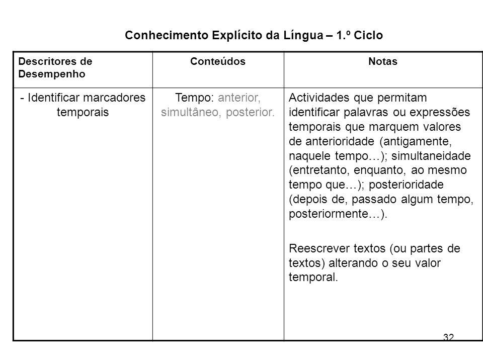 32 Conhecimento Explícito da Língua – 1.º Ciclo Descritores de Desempenho ConteúdosNotas - Identificar marcadores temporais Tempo: anterior, simultâne