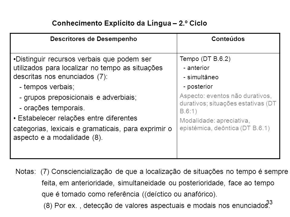 33 Conhecimento Explícito da Língua – 2.º Ciclo Descritores de DesempenhoConteúdos Distinguir recursos verbais que podem ser utilizados para localizar
