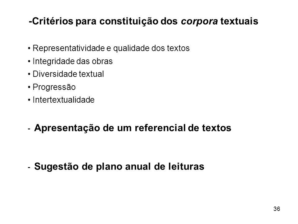 36 -Critérios para constituição dos corpora textuais Representatividade e qualidade dos textos Integridade das obras Diversidade textual Progressão In