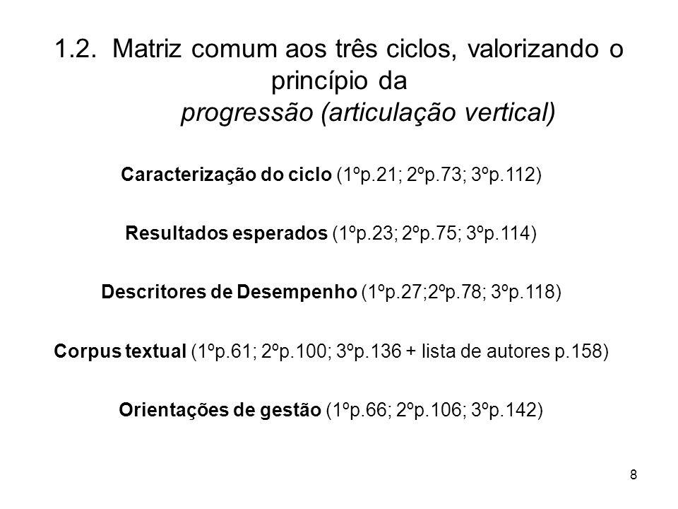 8 1.2. Matriz comum aos três ciclos, valorizando o princípio da progressão (articulação vertical) Caracterização do ciclo (1ºp.21; 2ºp.73; 3ºp.112) Re