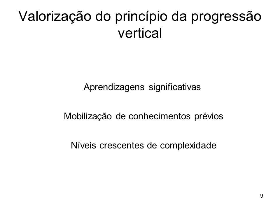 9 Valorização do princípio da progressão vertical Aprendizagens significativas Mobilização de conhecimentos prévios Níveis crescentes de complexidade
