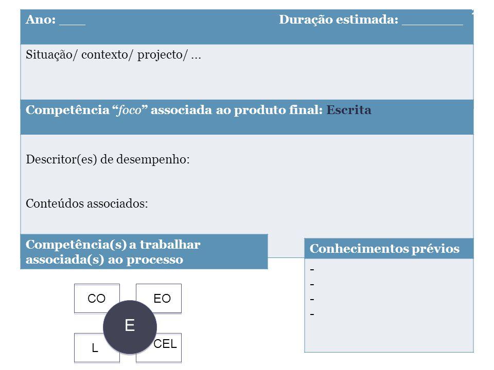 E COEO L CEL Ano: ___ Duração estimada: _______ Situação/ contexto/ projecto/... Competência foco associada ao produto final: Escrita Descritor(es) de