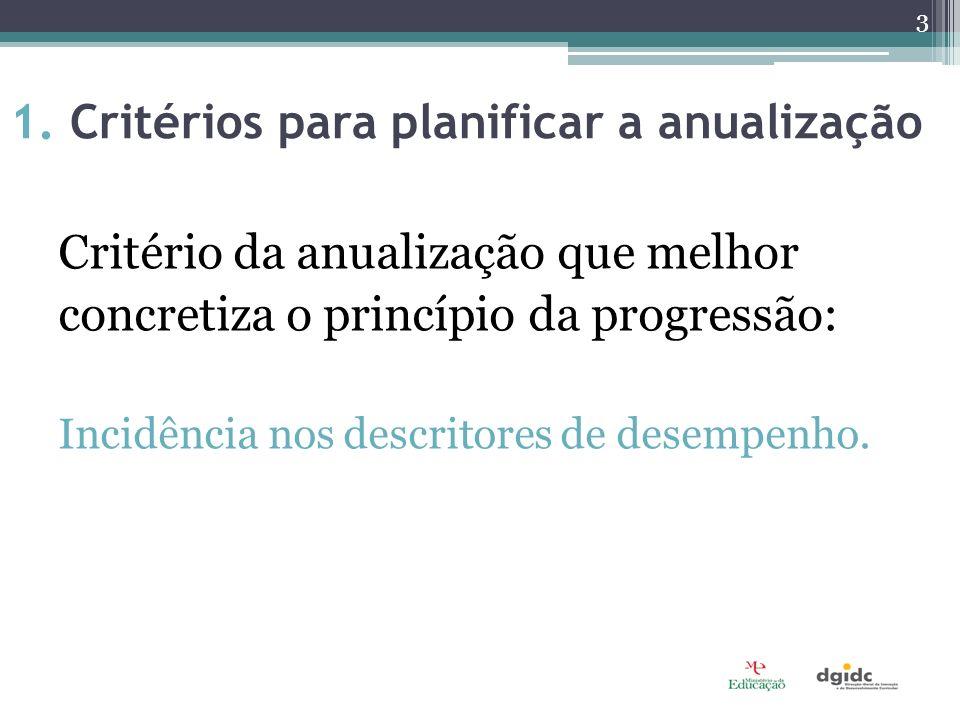 1. Critérios para planificar a anualização Critério da anualização que melhor concretiza o princípio da progressão: Incidência nos descritores de dese
